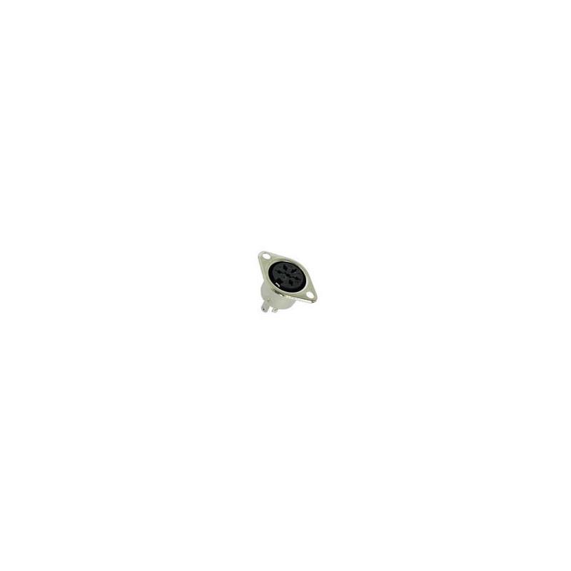 Din Socket Panel Mount 6 Pin